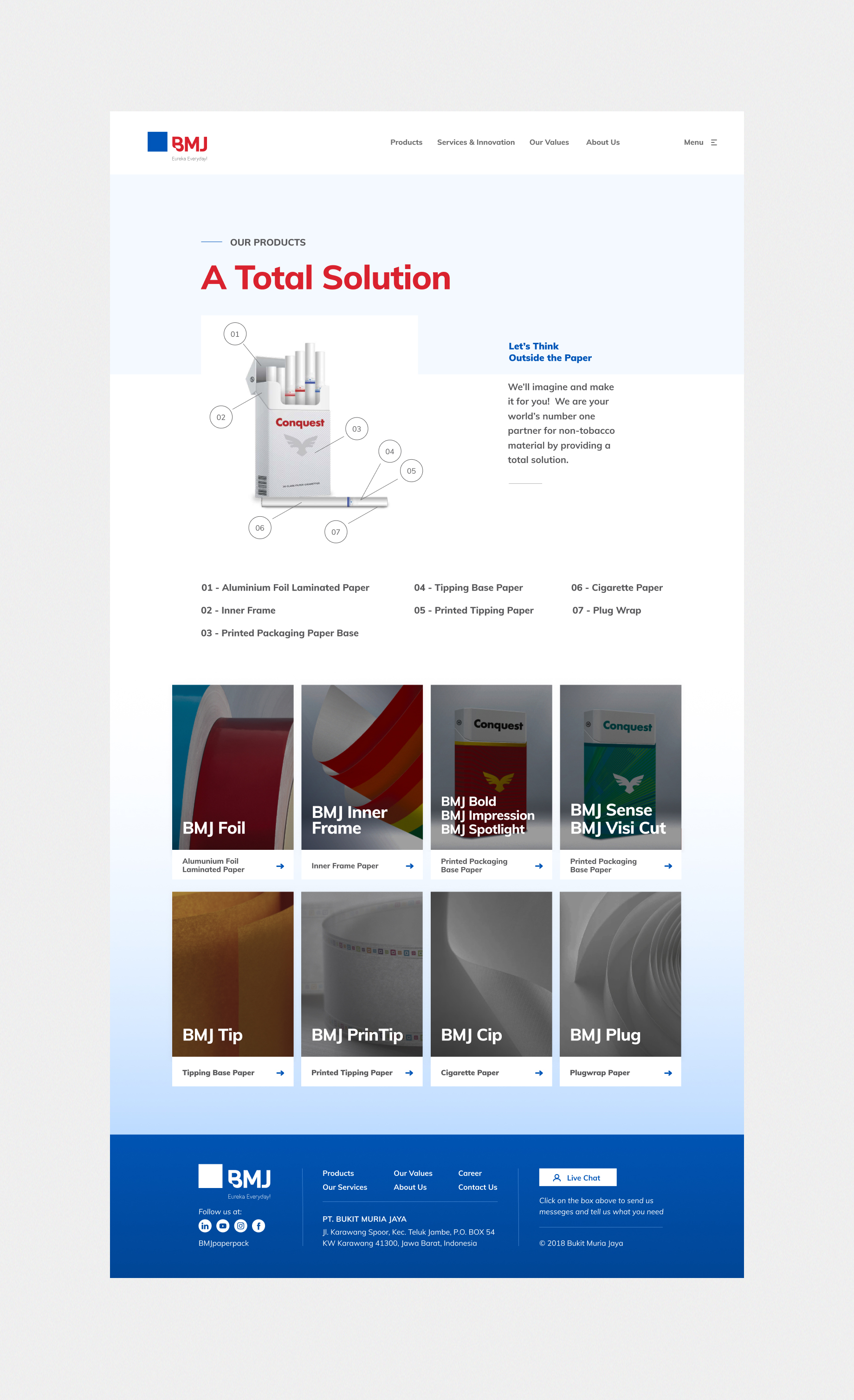 Homepage V BMJ PRODUCT